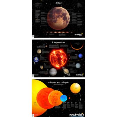 Levenhuk űrposzter-csomag - 70267