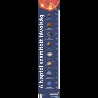 """""""A Naptól számított távolság"""" Levenhuk növekedési táblázat - 70268"""